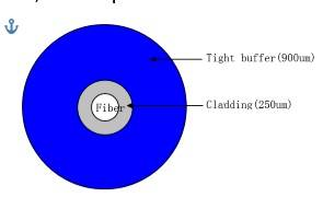 Buffered Optical fiber cable