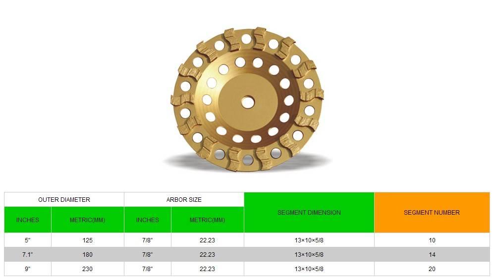 S Row Cup Grinding Wheel-Sintered Grinding Wheel|Milling grinding wheels