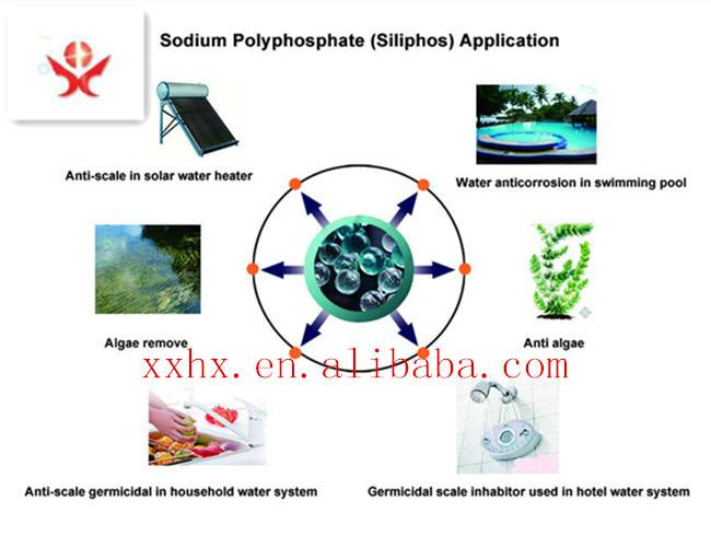 Uses for dispersant high quality technical grade Sodium polyphosphate in paints