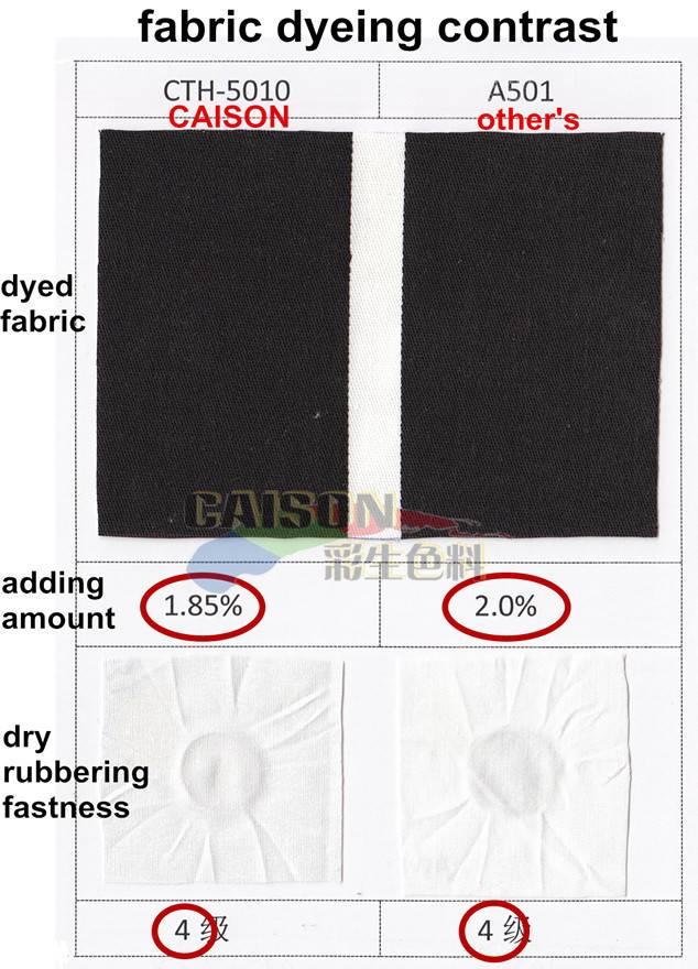 Textile One-bath Dyeing Pigment Fine Paste