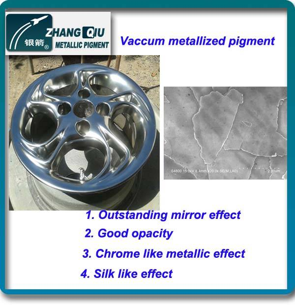 Mirror effect pigment Vacuum Metallized Pigment