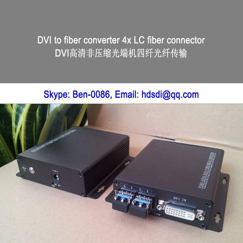 1ch DVI to fiber optic converter