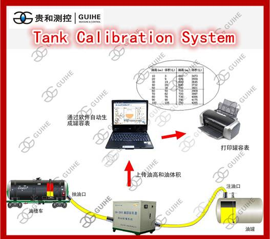 magnetic probe automatic tank gauge tank calibration system machine