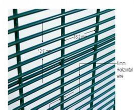China supplier of anti-climb anti-cut security fence