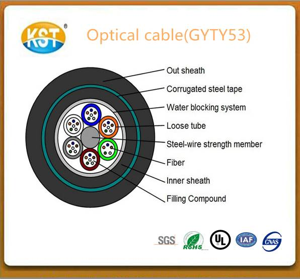 Outdoor optical cable/24-144 cores Stranded Armored Double Sheath Cable(GYTY53)