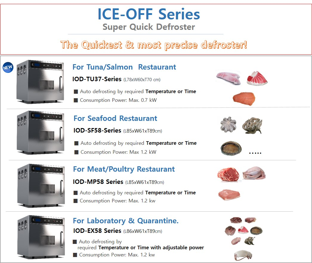 Defrosting machine of ICE-OFF for frozen meat, seafood, tuna