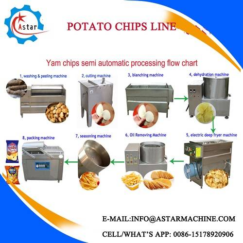 Sweet Potato Chips Line For Sale