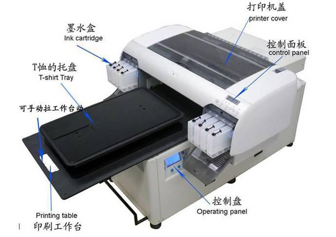 printer for T-shirt
