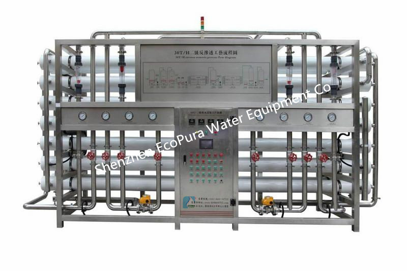 8000L/H RO Water Treatment Plant / Water Purification Equipment
