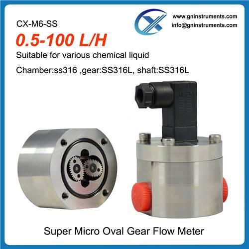 0.3% high accuracy gum flow sensor meter