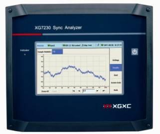 XG7230 Sync Analyzer