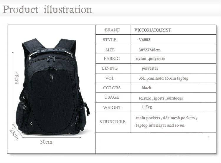 Rolling Laptop computer backpack