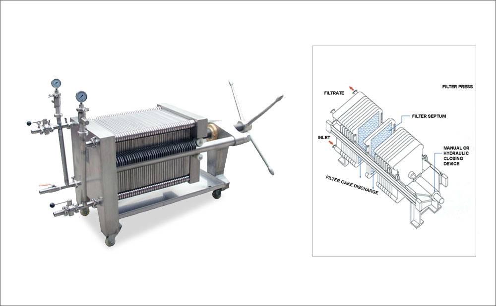 Vertical Plate Frame Liquid Filtration Equipment Press Filter