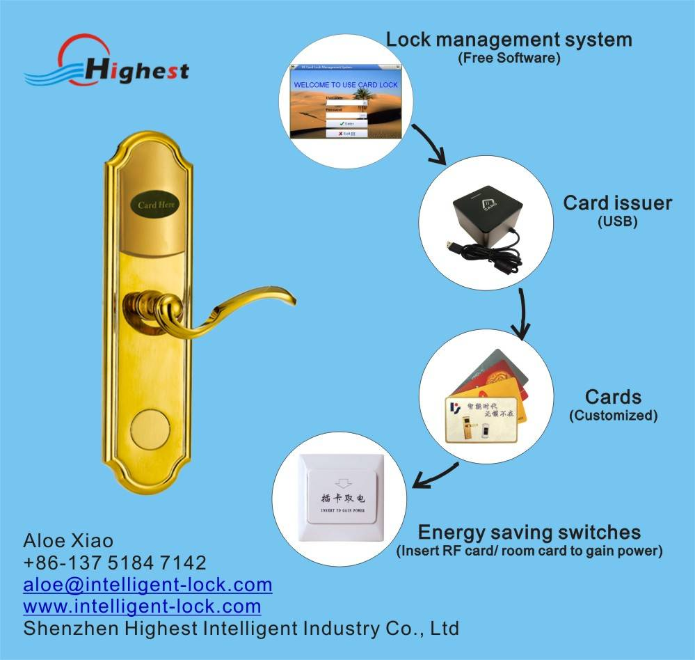 Card door lock with hotel management system