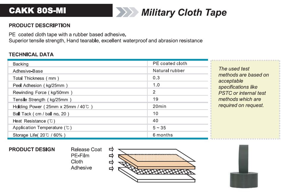 Military Cloth Tape (CAKK 80S-MI)