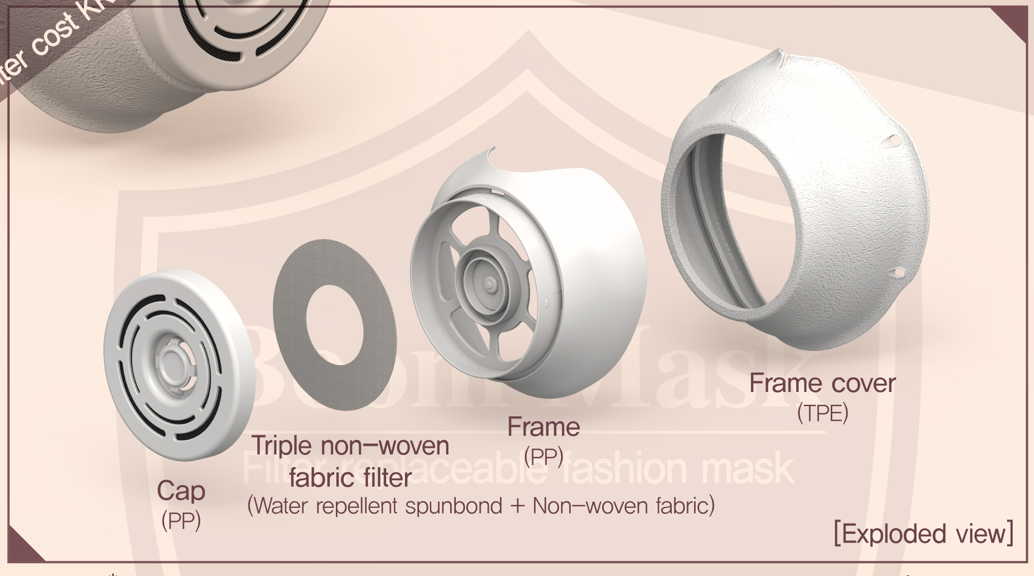 3-layer filter Mask