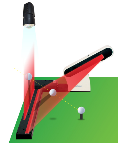 Golf Sensor(SG350)