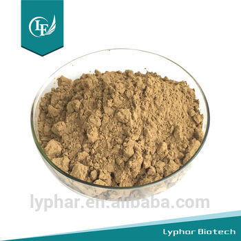 Best Price Rhodiola Rosea Extract
