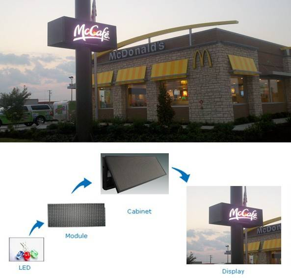 Front Accessible LED Sign P16