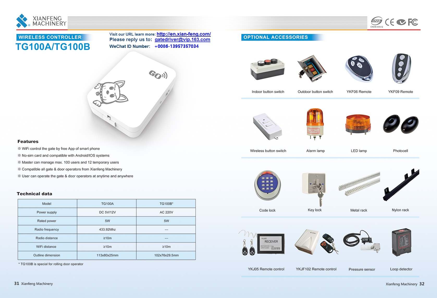 Remote Control Transmitters