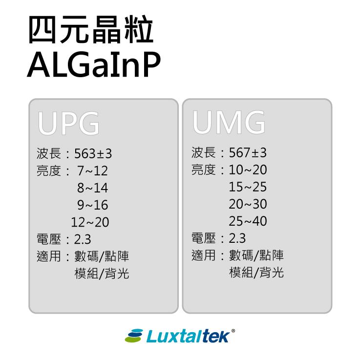 LED Chip, ALGaInp(UPG/UMG)