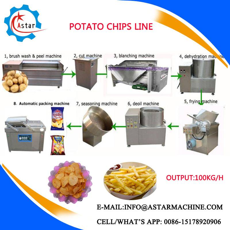Hight Quality Plantain Chips Making Machine For Sale