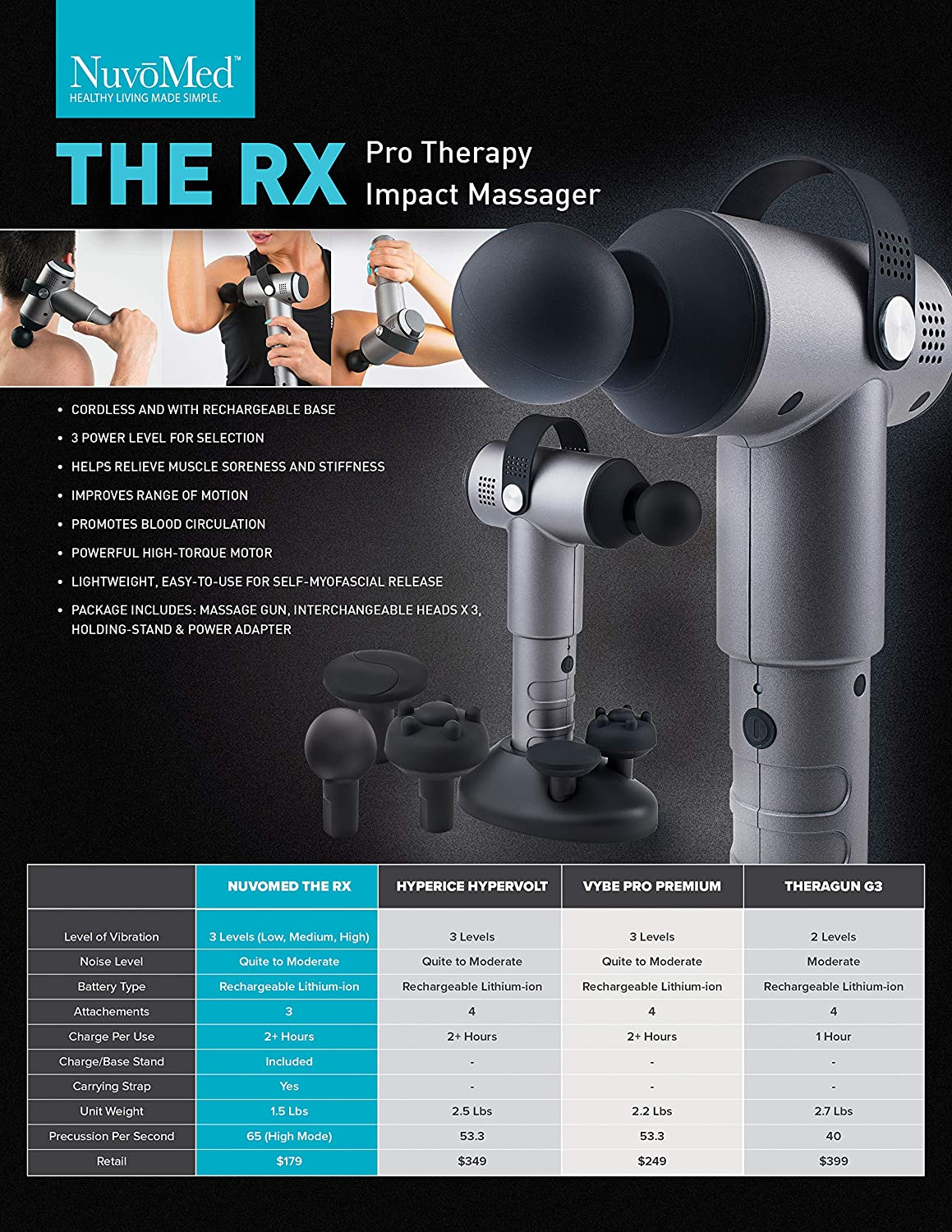 NuvoMed The RX Pro-Therapy Impact Massager