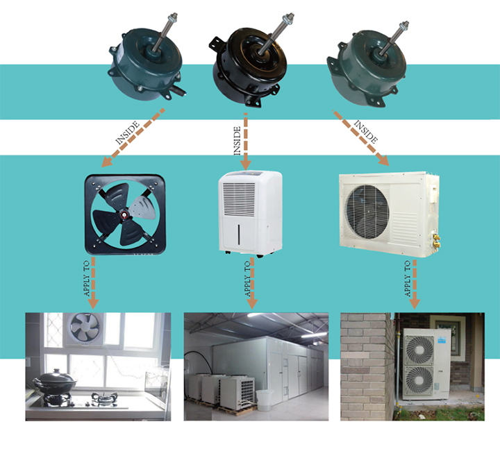 small AC motor and centrifugal blower for heating, ventilation, air condititioner and refriger