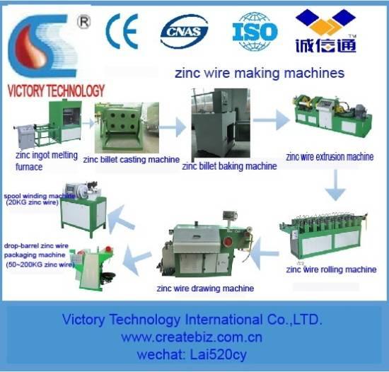 Extrusion Type Softness Adjustable Zinc Wire Making Machines