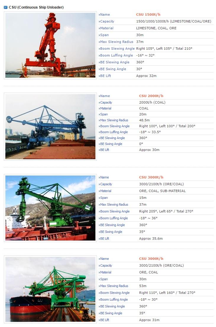 CSU (Continuous Ship Unloader)