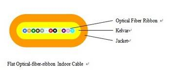 Flat Optical fiber ribbon Indoor Cable