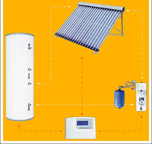 intergrated prussurized solar water heater
