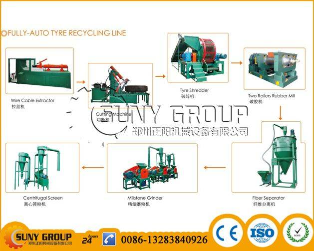 Used rubber/waste tyre recycling machine
