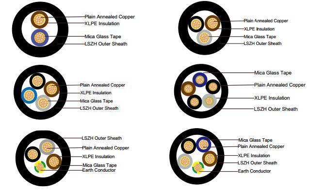 Flame retardant cables-FFX400 1mRZ1-R