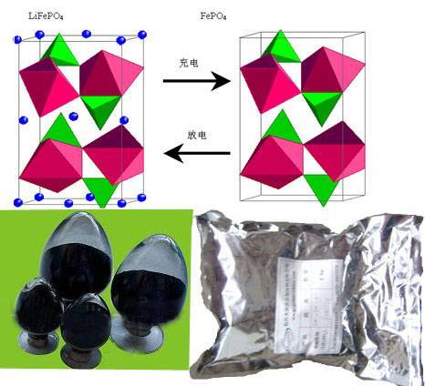 Lithium Iron Phosphate LFP for Li ion Battery Materials