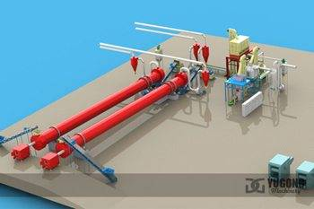 6T/H WOOD PELLETS PRODUCTION LINE