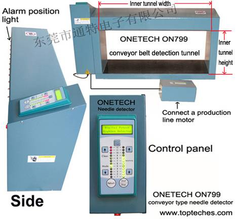 ONETECHON799 industrial tunnel conveyor type needle detector, metal detector head