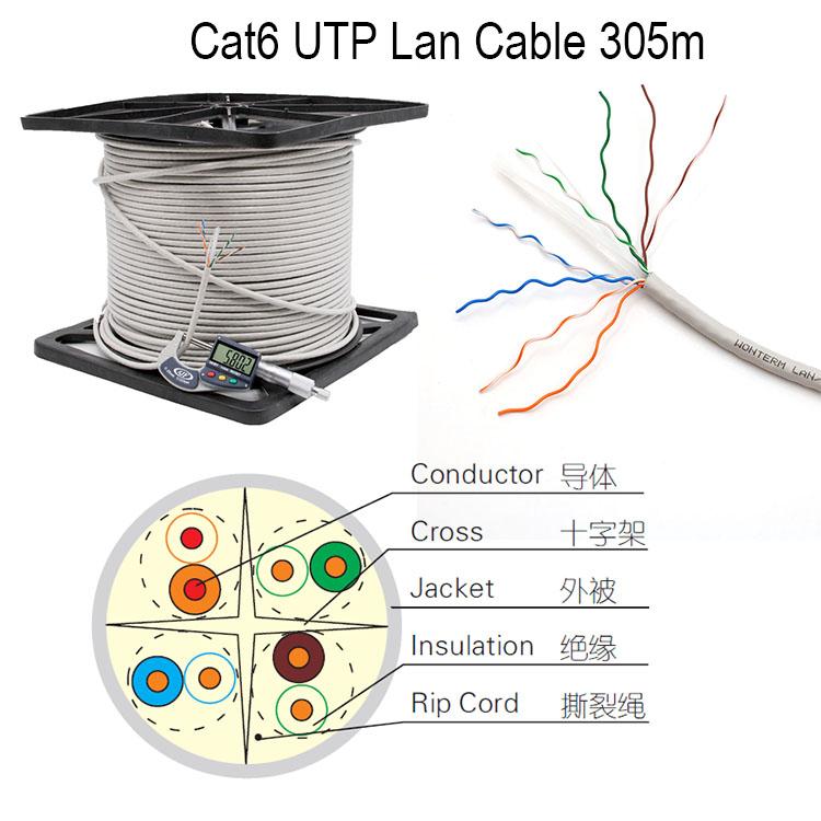 UTP CAT6 LAN Cbale Ethernet Cable 0.56mm copper fluke test 305m pvc