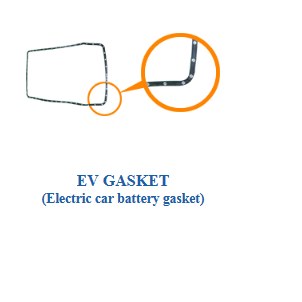 Electric car battery gasket