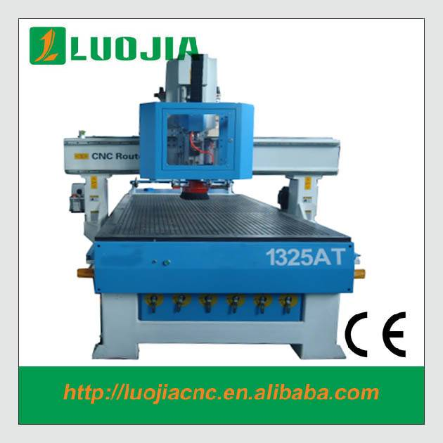 CE standard,HSD spindle cnc router with atc with best quality