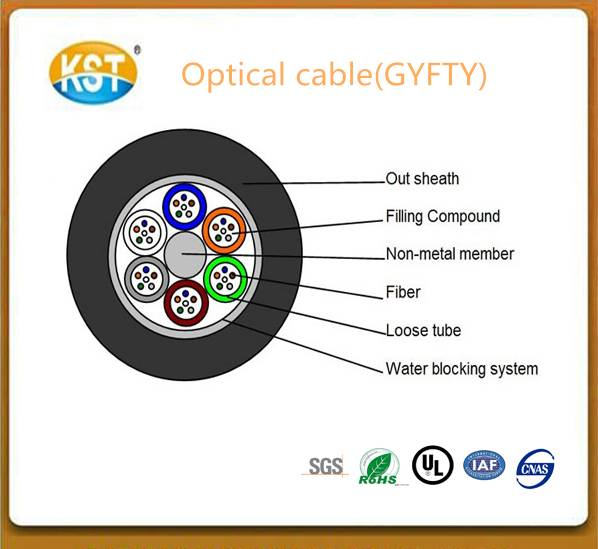 Non-metal cable/24-144 cores dielectric Loose Tube Cable(GYFTY)