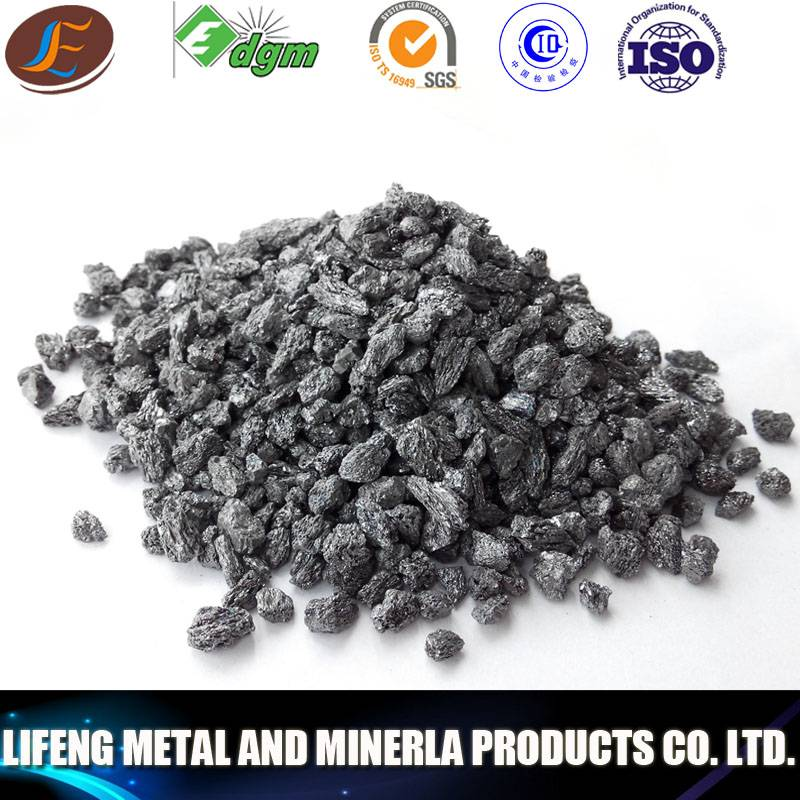 China Manufacturer of black Silicon Carbide