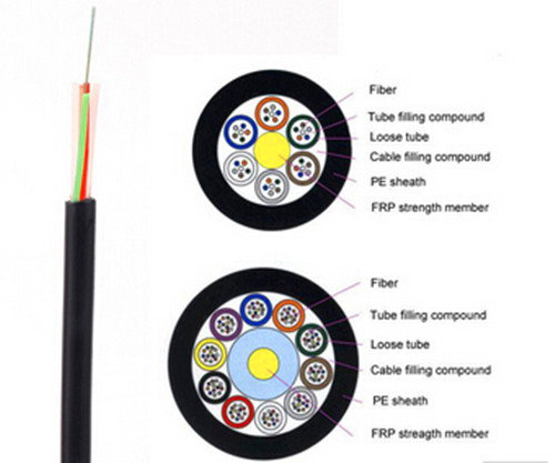 24 Core Fiber Optical Cable GYFTY