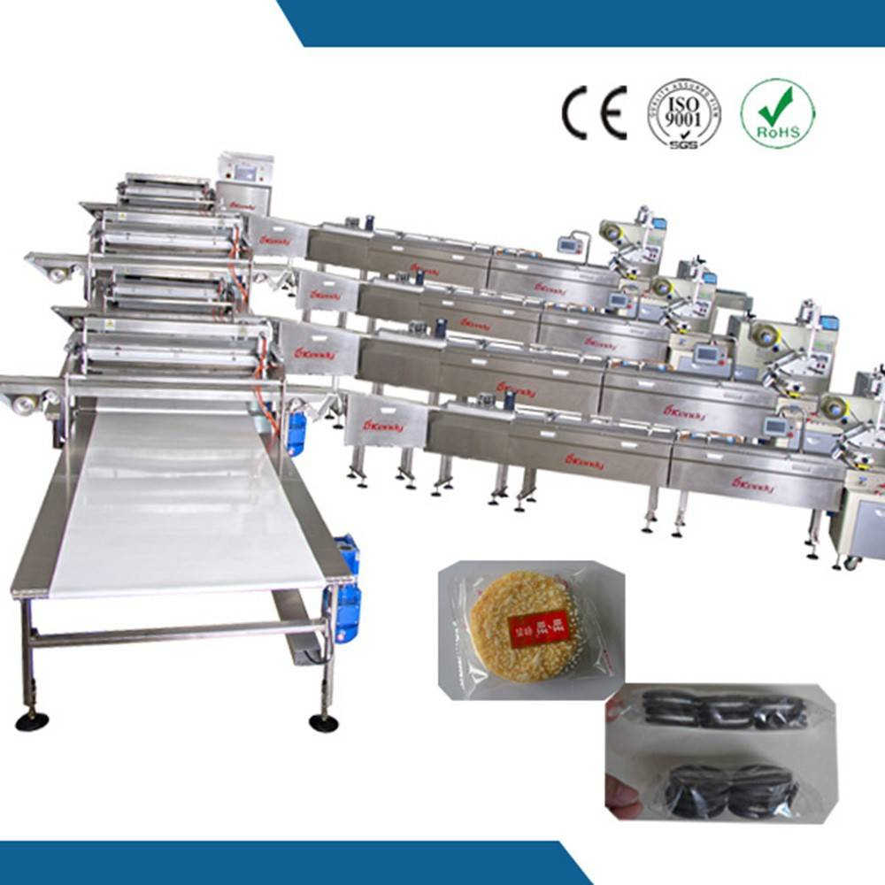 KD-S high speed automatic packaging line