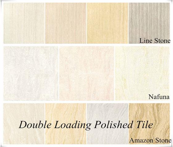 Amazon Navona Travertine Nano Polished Porcelain Floor Tiles 60x60 80x80 100x100 60x120