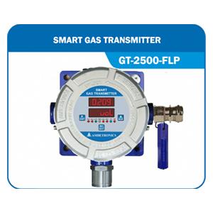 Smart Gas Detectors