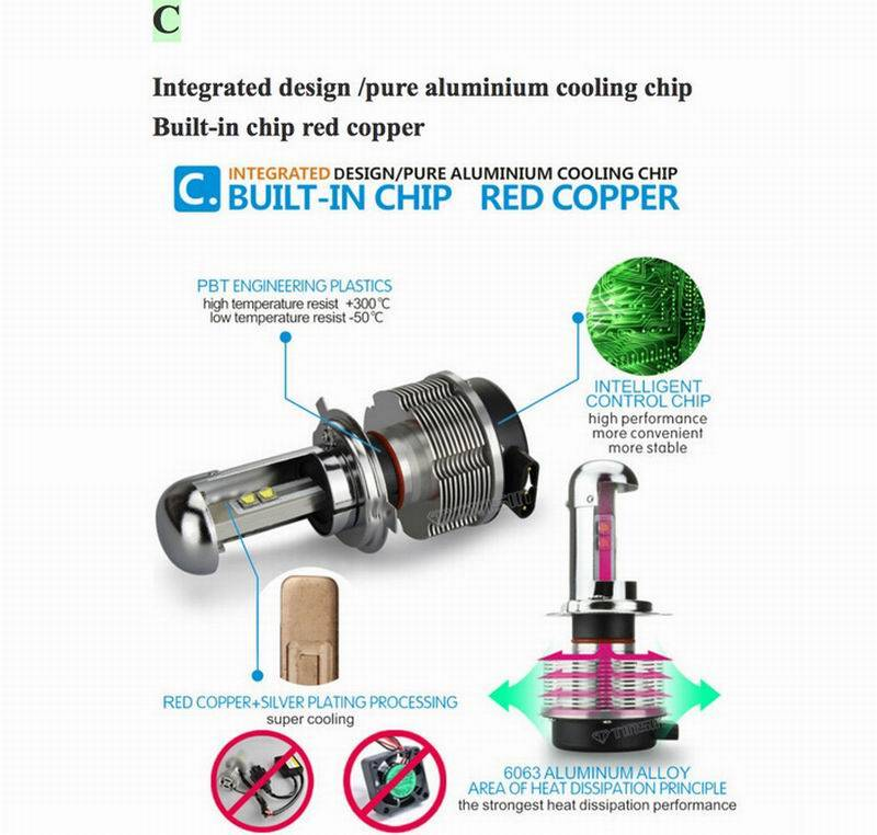 H4 Auto LED Lamps Hi/Low Beam LED Headlights 12v 30W 2800 lm Car LED Headlamps 6500K Better than HID