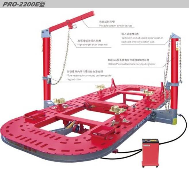 Car body repair equipment