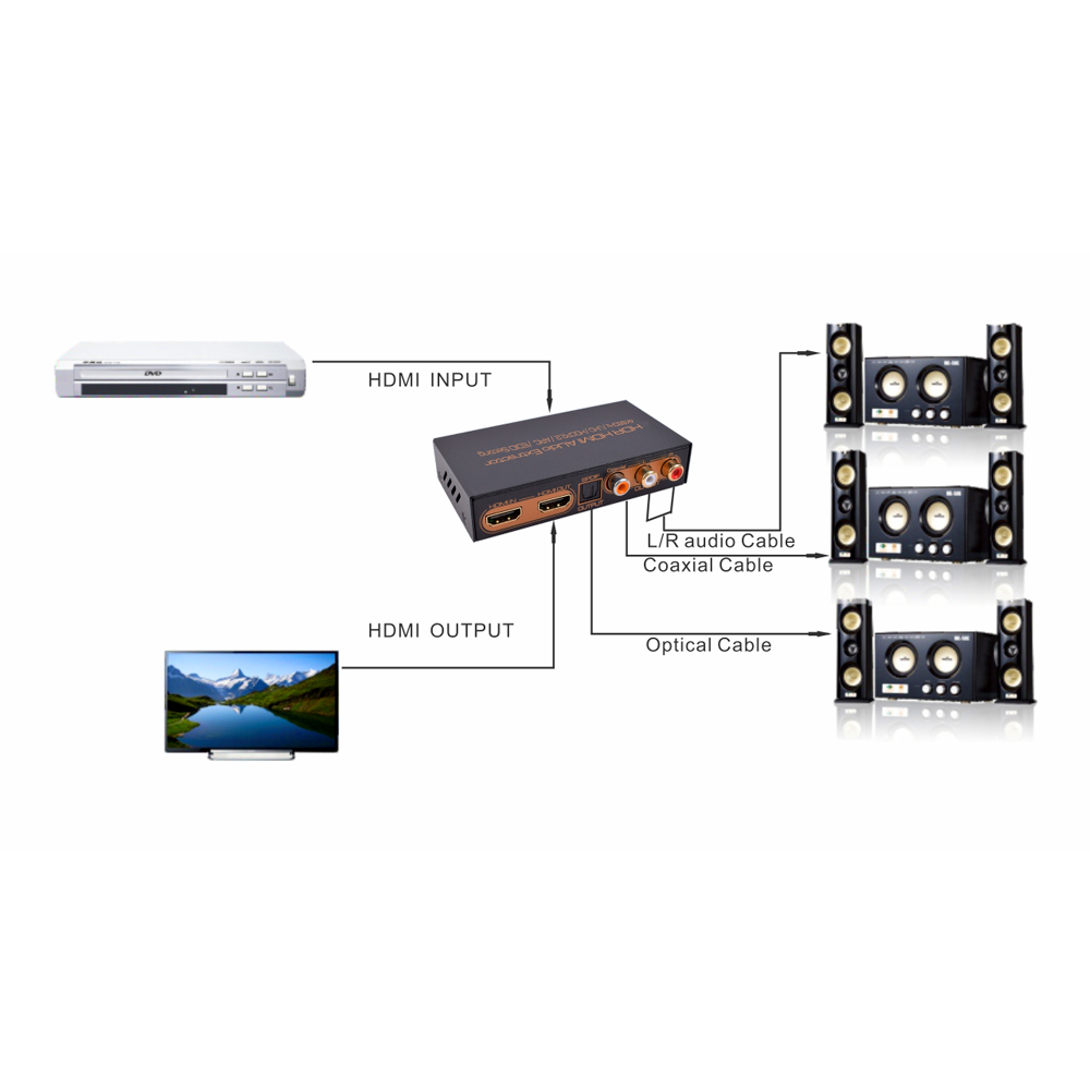 4K 60Hz HDCP2.2 ARC EDID Setting HDMI Audio Extractor