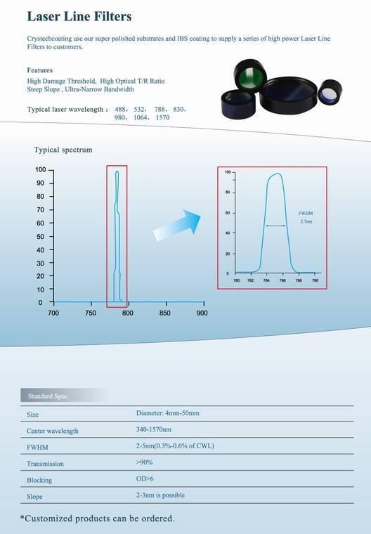 Laser Line Filters